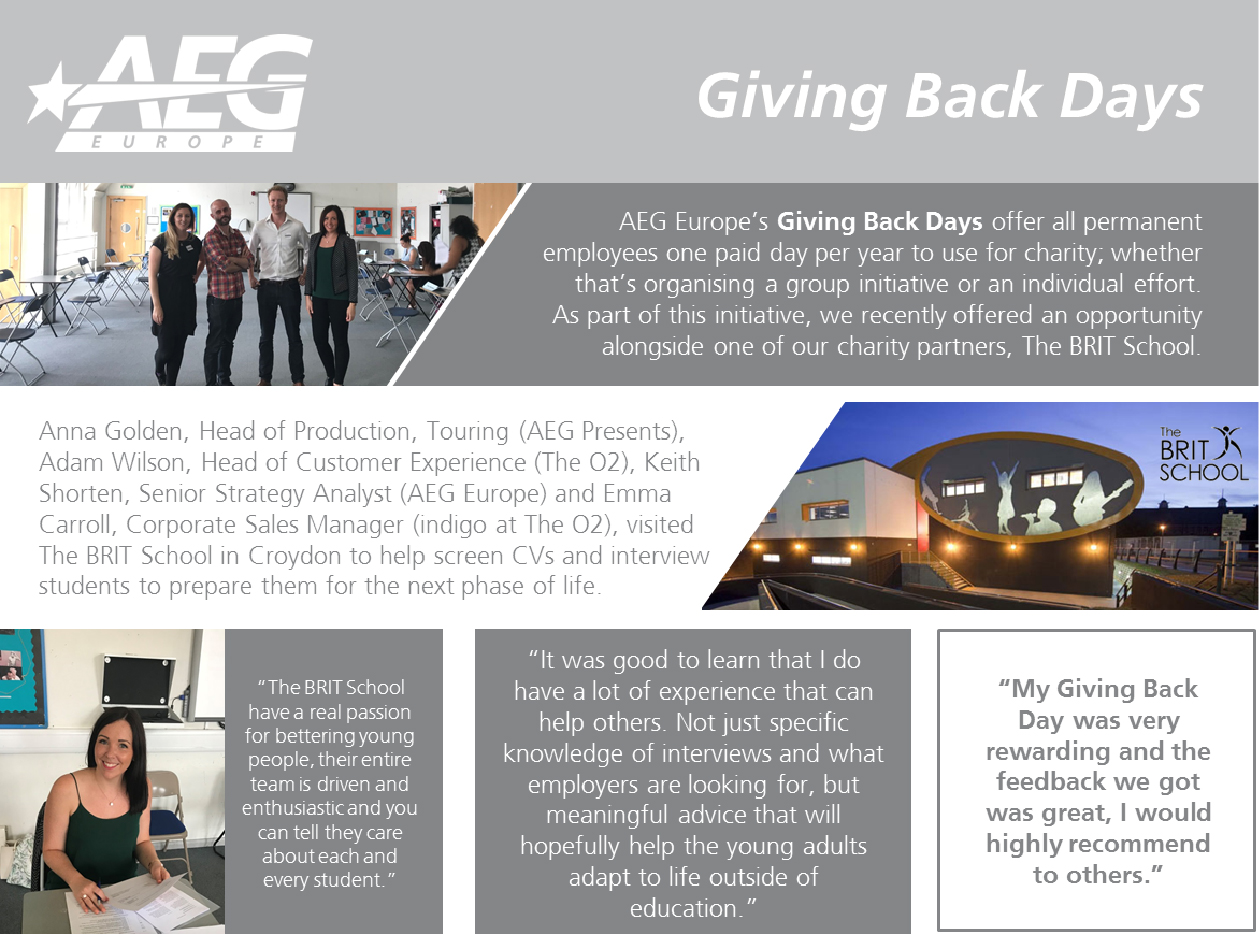 Giving back days: Infographic